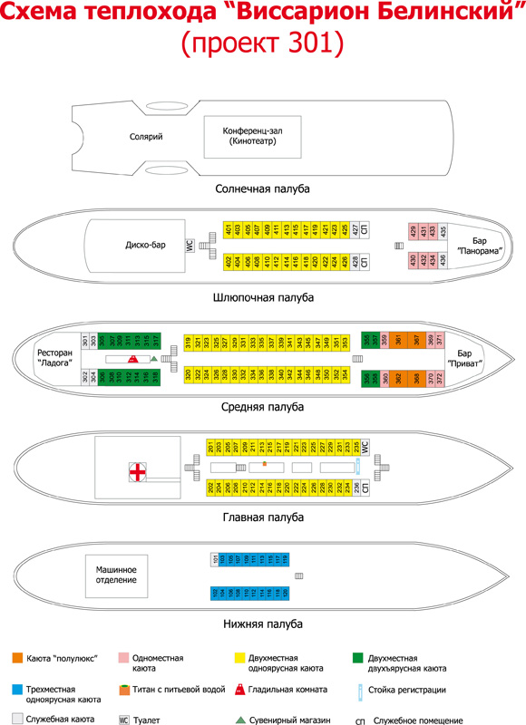 Теплоход «Виссарион Белинский» deckplan
